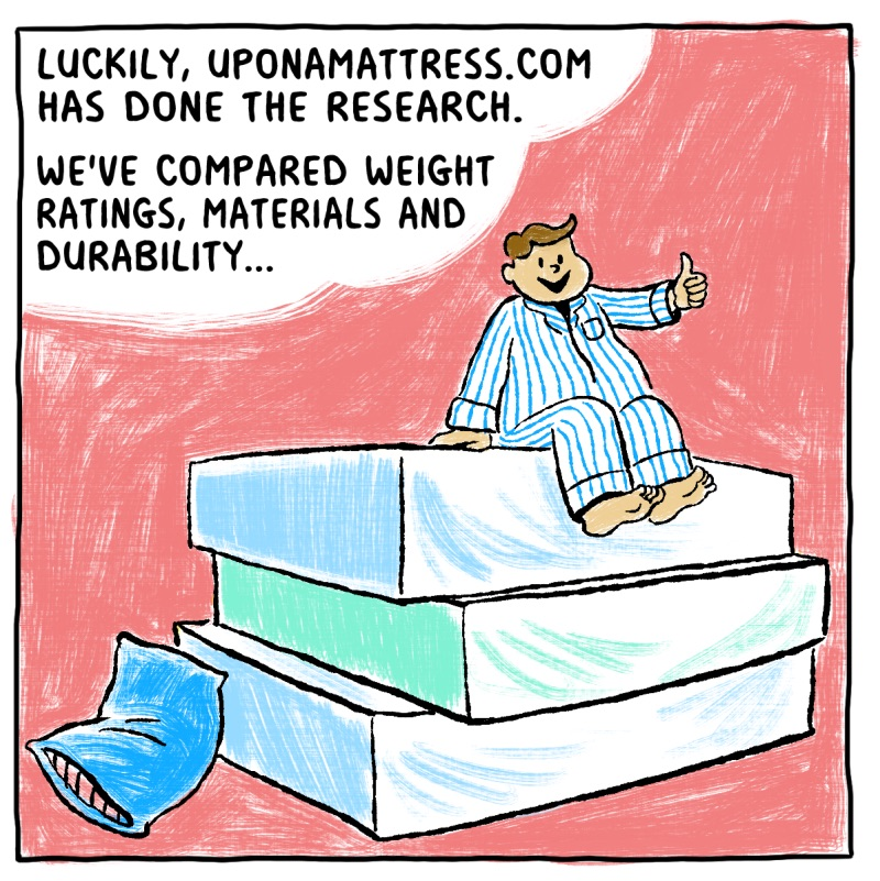 Best Mattress For Heavy People 2019 Now With Cartoon Summary